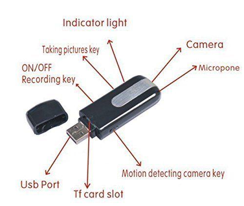 Mini DV HD U8 camera دوربین مینی دی و ی اچ دی قیمت دوربین مینی دی و ی HD U8 بهترین دوربین مخفی